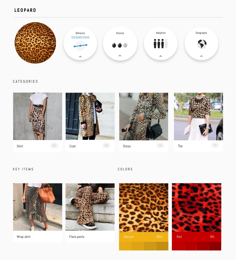 Moodboard mode instagram et deep learning Photo : Heuritech
